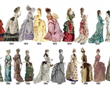 bustle timeline from Met Museum